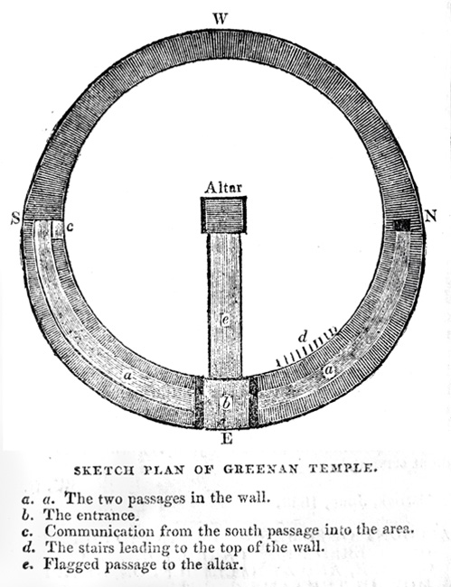Colonel Blacker's plan of the Grianan